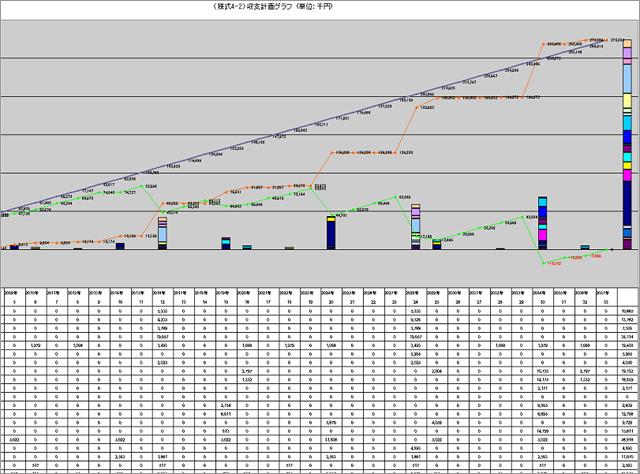 長期修繕計画表作成ソフトKLC