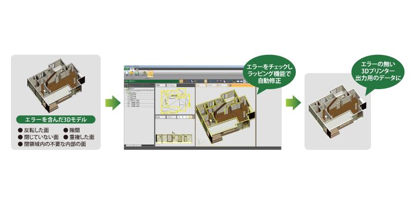 3Dプリンター出力システム BUILDio(ビルディオ)