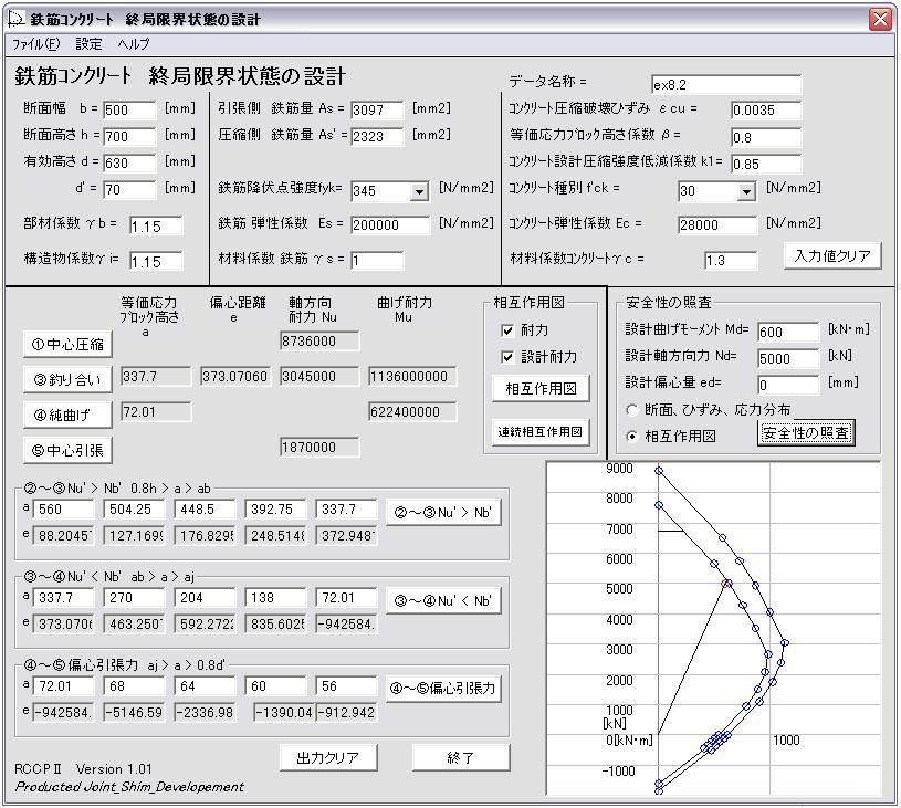 鉄筋コンクリート終局限界状態の計算プログラム