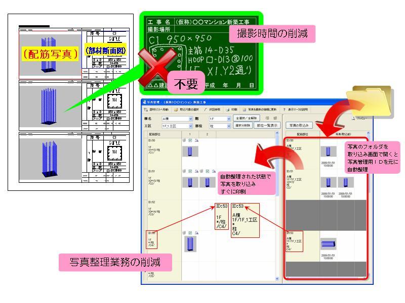 配筋検査・配筋写真管理システム Esteem-ABC Plus