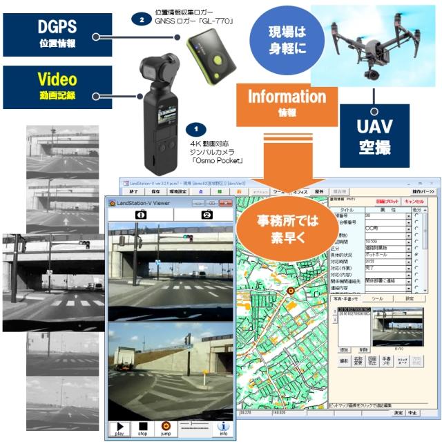 現地調査システム Land Station-V