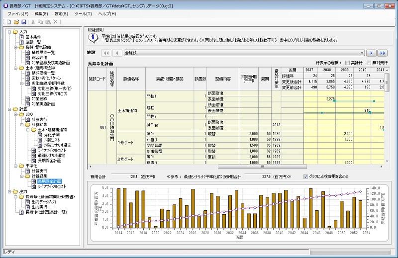 長寿郎/GT 河川用ゲートの長寿命化計画策定支援システム