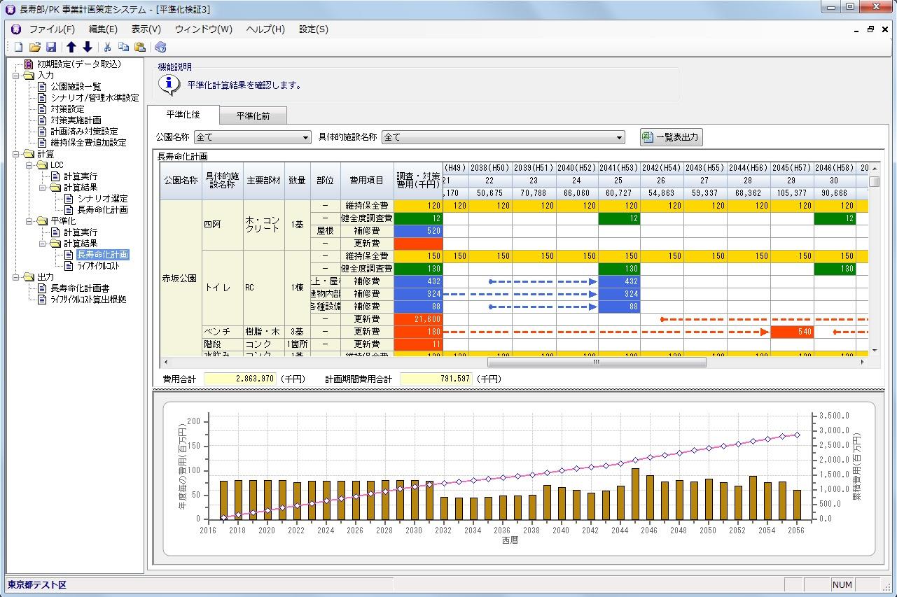 長寿郎/PK 公園施設の長寿命化計画策定支援システム