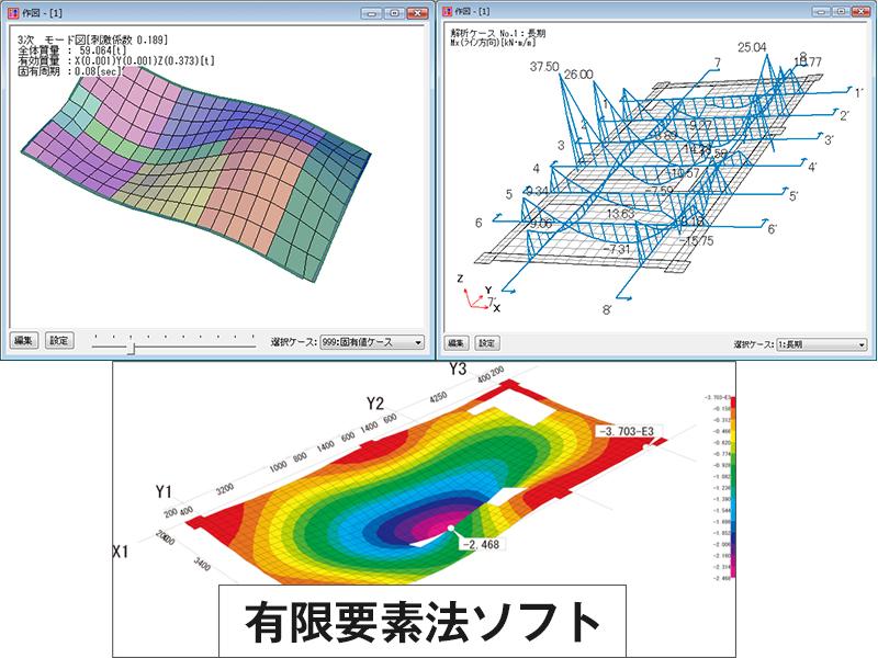 Super Build/FEM
