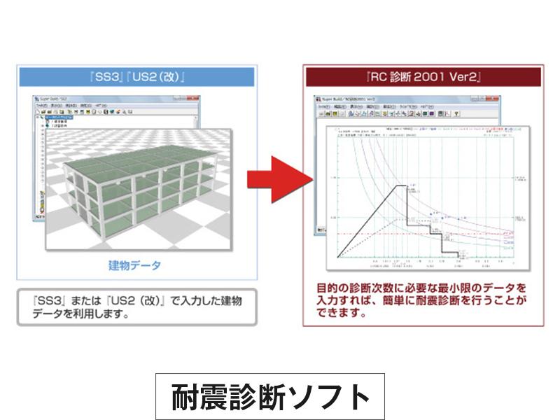 Super Build/RC診断2001 Ver2