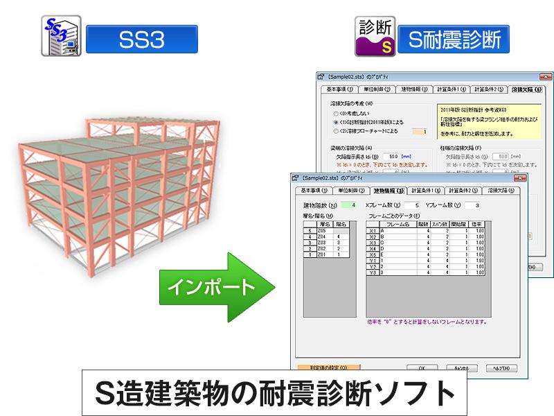 Super Build/S耐震診断