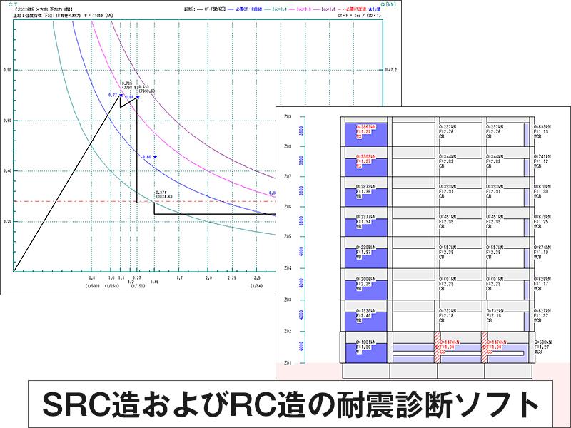 Super Build/RC診断2001 Op.SRC