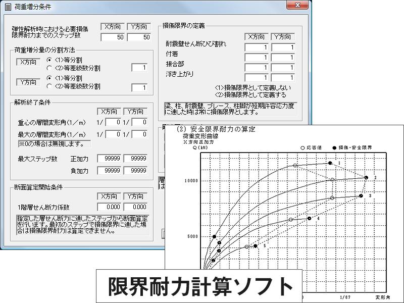 Super Build/SS3限界耐力