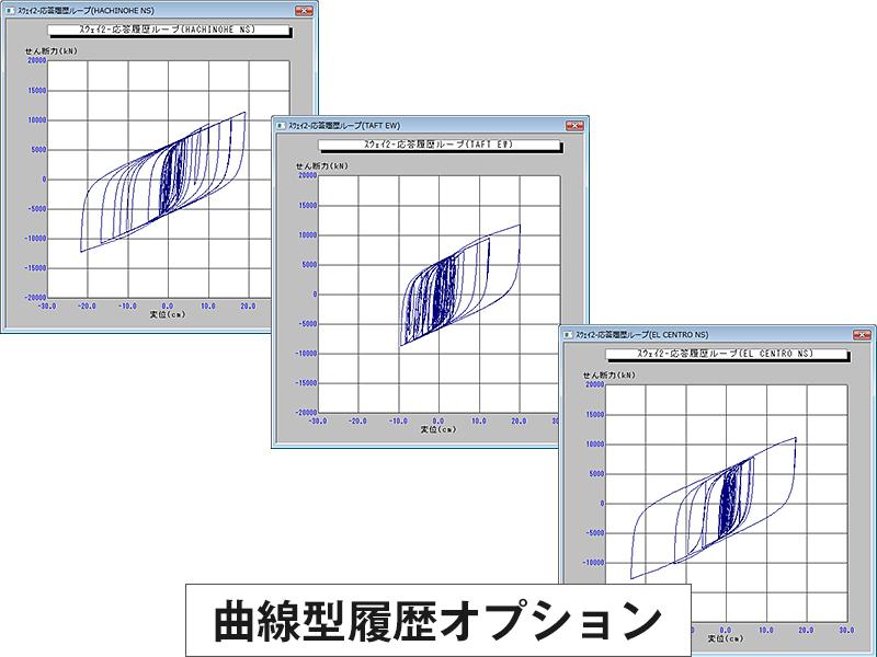 SS21/DynamicPRO曲線型履歴オプション