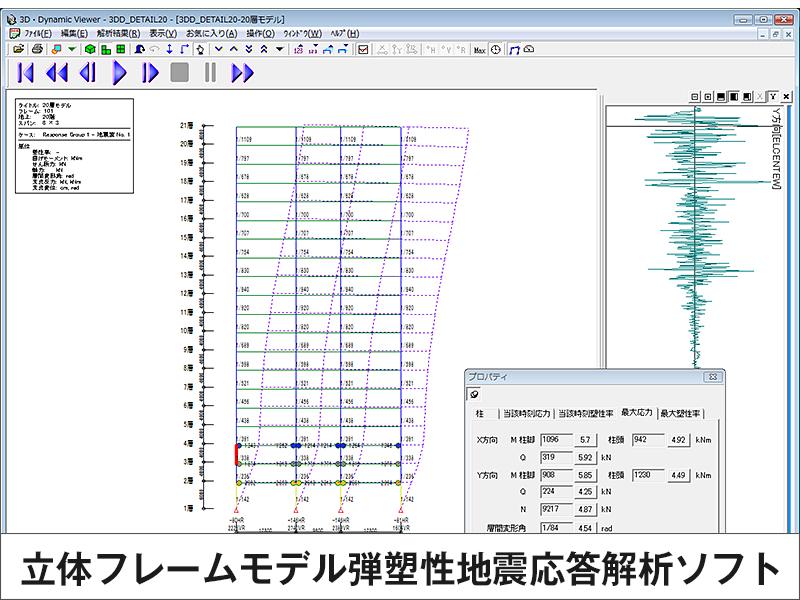 SS21/3D・DynamicSS2