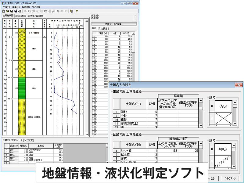 SS21/SoilBase2008