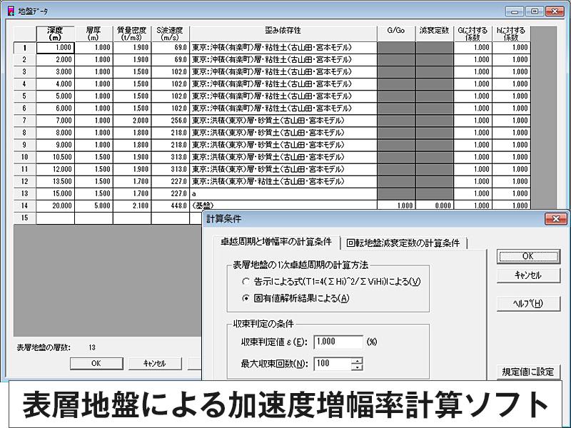 SS21/Dynamic表層地盤アンプリファイア2007