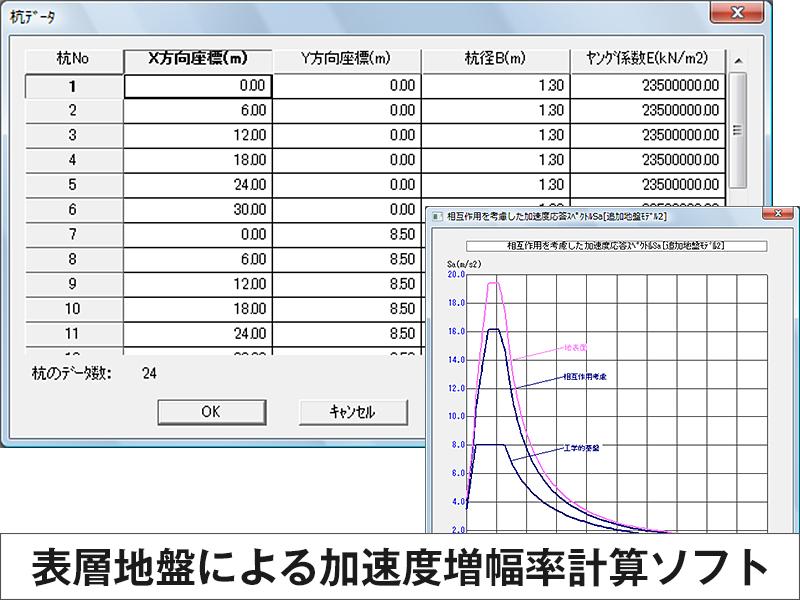 SS21/Dynamic表層地盤相互作用オプション