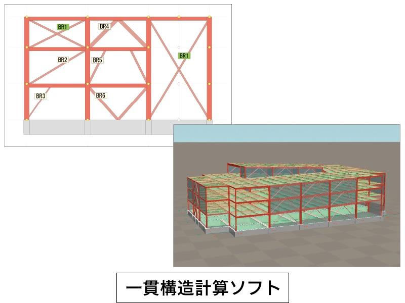 Super Build/SS7