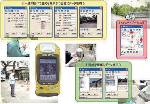 現地情報収集システム(FIC)