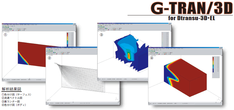 G-TRAN/3D for Dtransu-3D・EL 3次元移流拡散解析(Dtransu-3D・EL用プリ/ポスト)