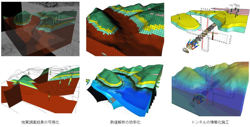 地下情報の3次元統合可視化ソフトウェア Geo-Graphia