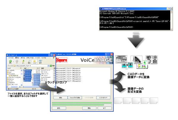 VoiCeIMAGE サーバー版