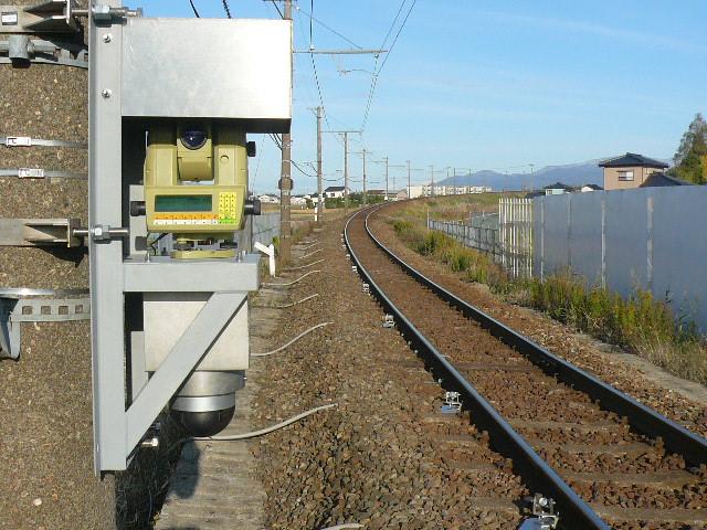 軌道変位自動監視システム「トラックステーション3」