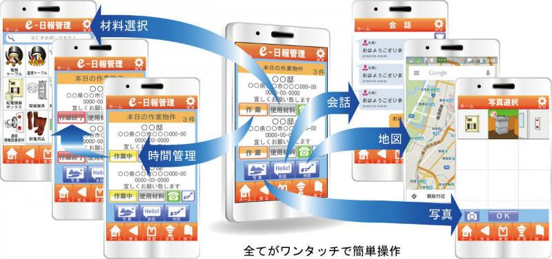 e-日報管理アプリケーション