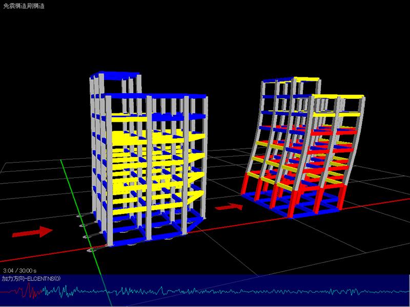 SNAP-GP (解析結果の3Dアニメーション表示ツール)