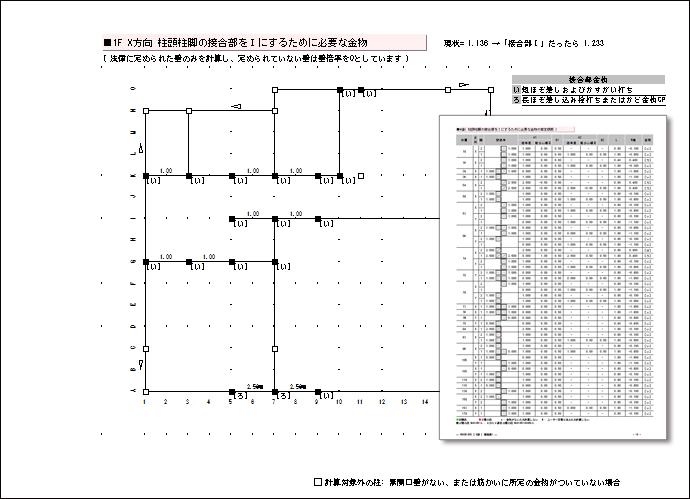 柱頭柱脚金物算定 (N値計算)